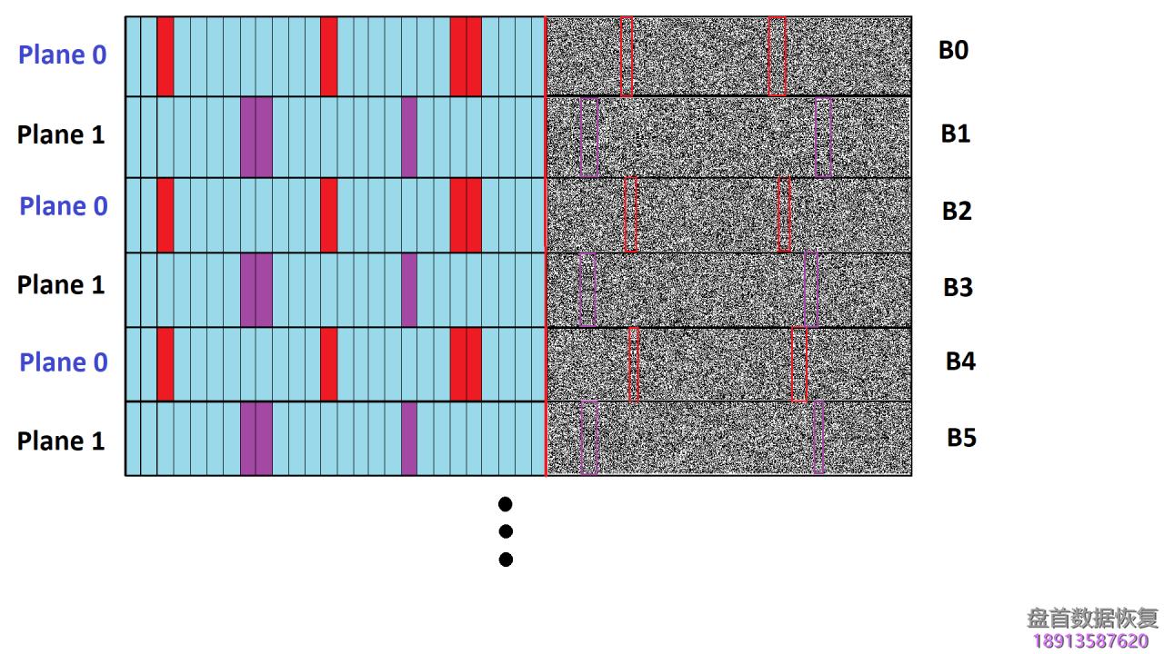 pс3000-flash-au6989和au6998的xored-inserts PС3000 Flash AU6989和AU6998的XORed inserts