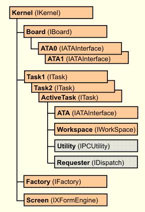 关于pc-3000脚本编写的简短通知 关于PC-3000脚本编写的简短通知