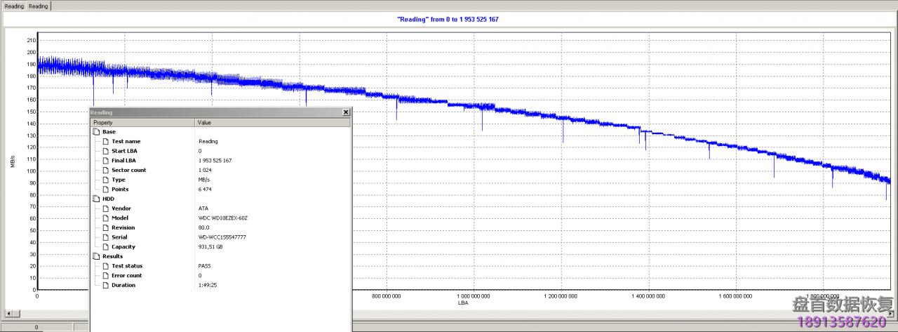 关于pc3000对各硬盘实际最大读取速度的有趣事实 关于PC3000对各硬盘实际最大读取速度的有趣事实