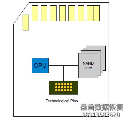如何使用-pc-3000-flash-蜘蛛板适配器 如何使用 PC-3000 Flash 蜘蛛板适配器