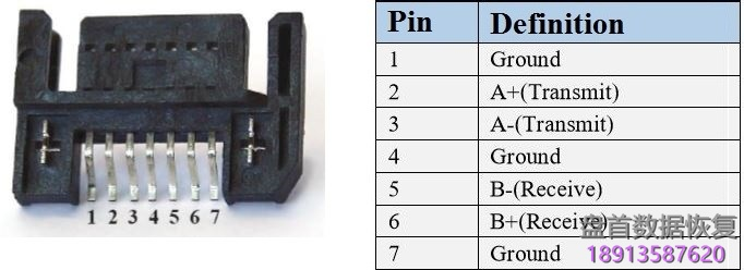 怎么将sata接口焊接三星硬盘的usb电路板上?三星usb电路 怎么将SATA接口焊接三星硬盘的USB电路板上?三星USB电路板转SATA的方法