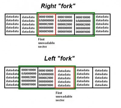 pc-3000-for-hdd-seagate希捷f3系列硬盘无法自动恢复翻译器的7种已知 PC-3000 for HDD Seagate希捷F3系列硬盘无法自动恢复翻译器的7种已知情况