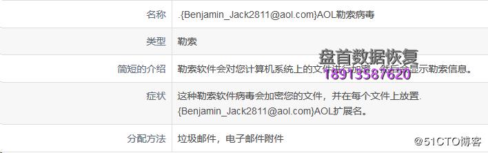 globelmposterb-5-0病毒benjamin_jack2811aol-comaol-mtp-cmg-mg Globelmposterb 5.0病毒{Benjamin_Jack2811@aol.com}AOL,.com}MTP.com}CMG..com}MG